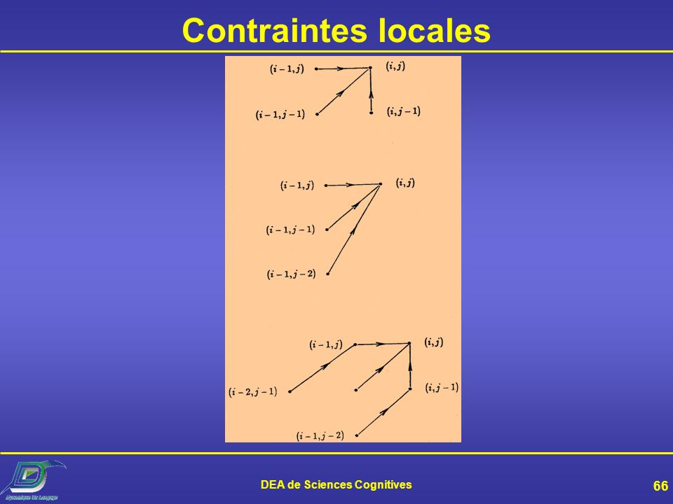 DEA de Sciences Cognitives 66 Contraintes locales