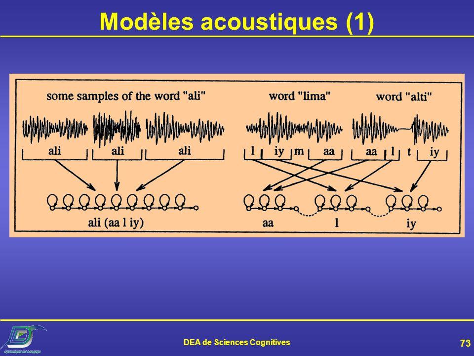 DEA de Sciences Cognitives 72 Les trois composantes dun système Les modèles acoustiques –Pour transformer des paramètres acoustiques en phonèmes (ou p