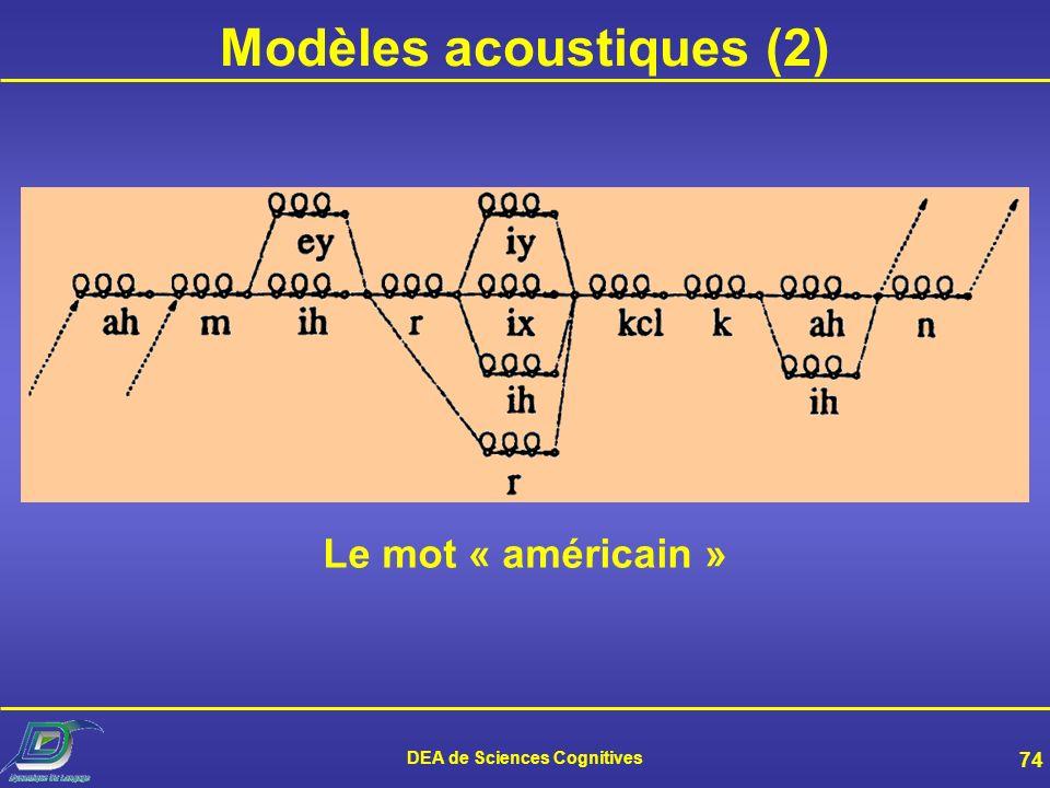 DEA de Sciences Cognitives 73 Modèles acoustiques (1)