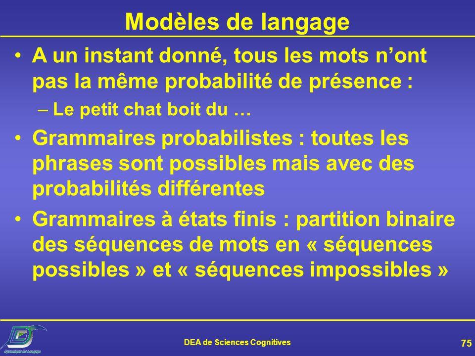 DEA de Sciences Cognitives 74 Modèles acoustiques (2) Le mot « américain »