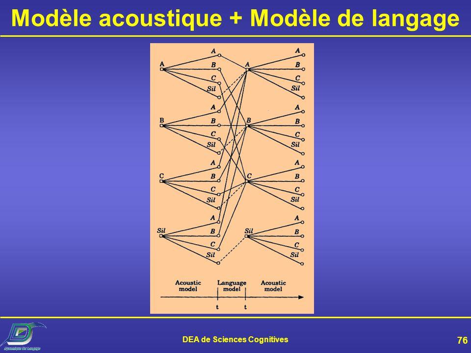 DEA de Sciences Cognitives 75 Modèles de langage A un instant donné, tous les mots nont pas la même probabilité de présence : –Le petit chat boit du …