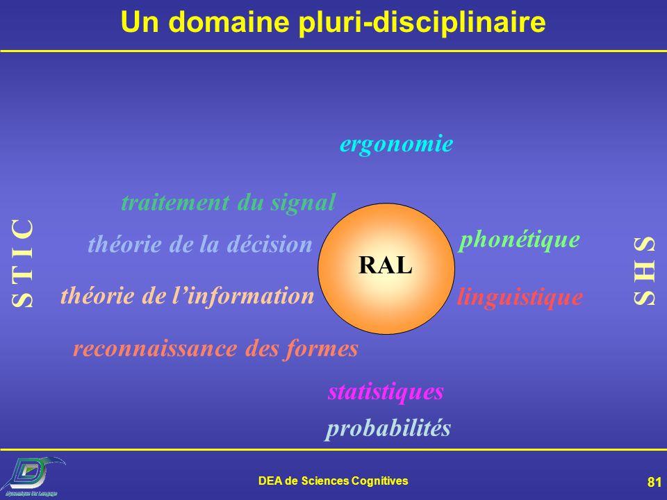 DEA de Sciences Cognitives 80 Définition de la RAL Reconnaissance automatique du locuteur (RAL) = reconnaître lidentité dune personne à partir dun enr