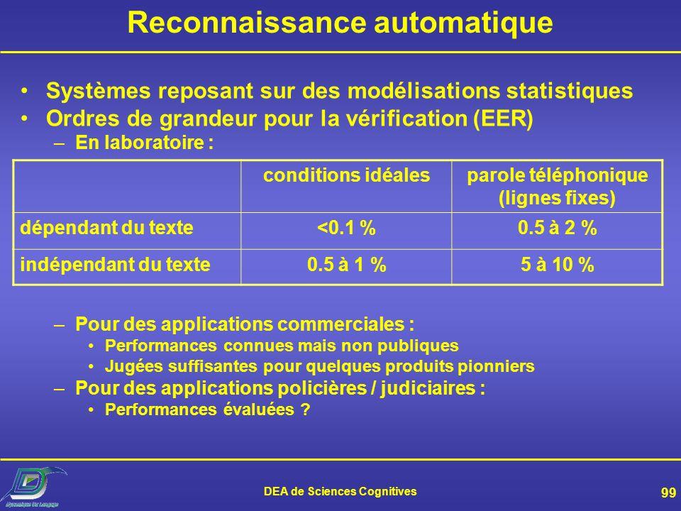 DEA de Sciences Cognitives 98 Reconnaissance par spectrogrammes