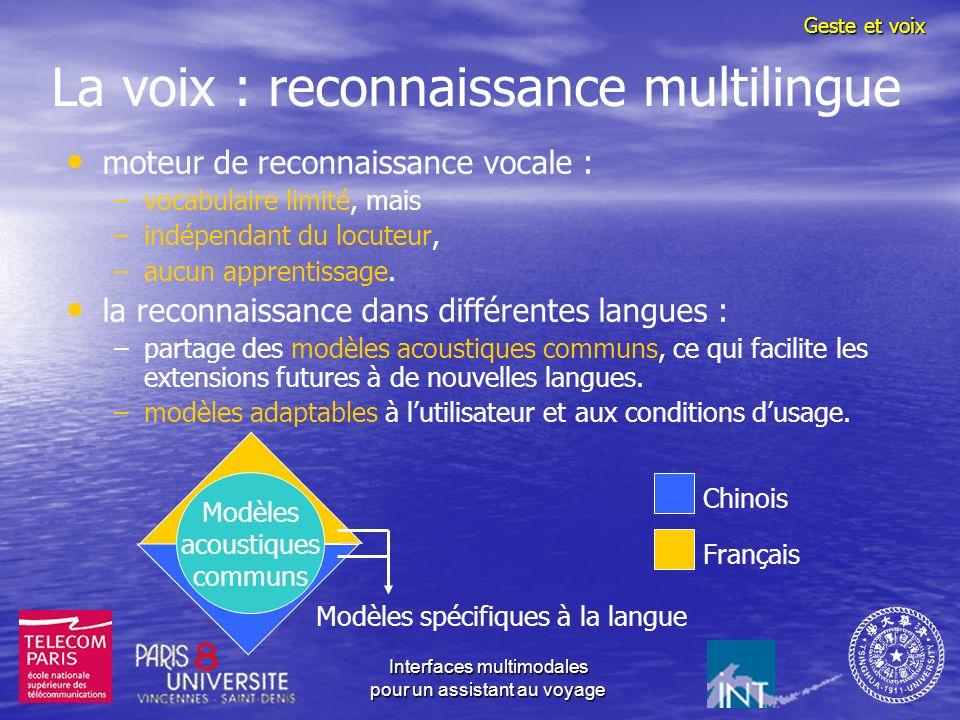 Interfaces multimodales pour un assistant au voyage La voix : reconnaissance multilingue moteur de reconnaissance vocale : – –vocabulaire limité, mais – –indépendant du locuteur, – –aucun apprentissage.