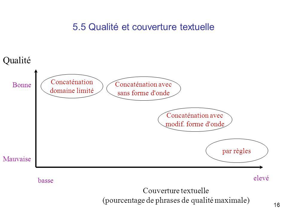 16 5.5 Qualité et couverture textuelle Couverture textuelle (pourcentage de phrases de qualité maximale) Qualité Bonne Mauvaise basse elevé Concaténat