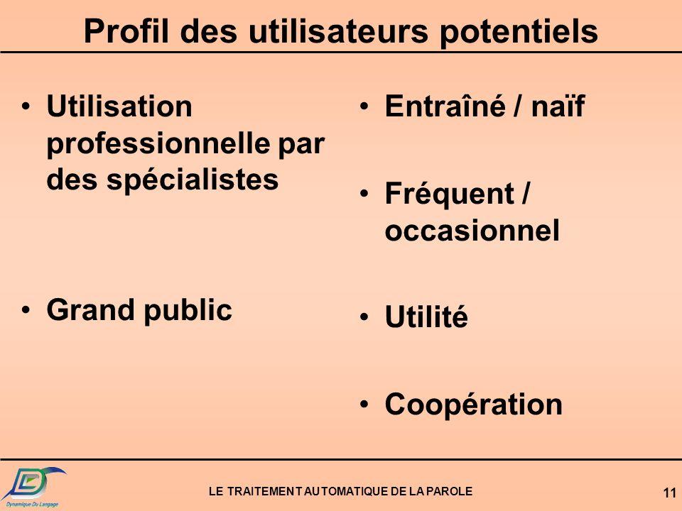 LE TRAITEMENT AUTOMATIQUE DE LA PAROLE 11 Profil des utilisateurs potentiels Utilisation professionnelle par des spécialistes Grand public Entraîné /