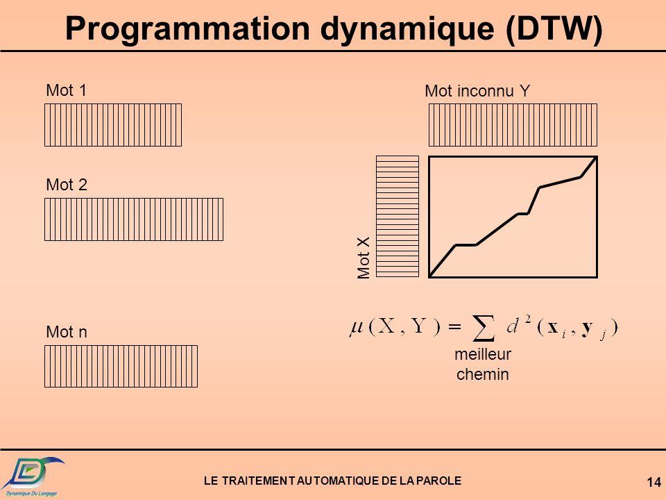 LE TRAITEMENT AUTOMATIQUE DE LA PAROLE 14 Programmation dynamique (DTW) meilleur chemin Mot inconnu Y Mot X Mot 1 Mot 2 Mot n