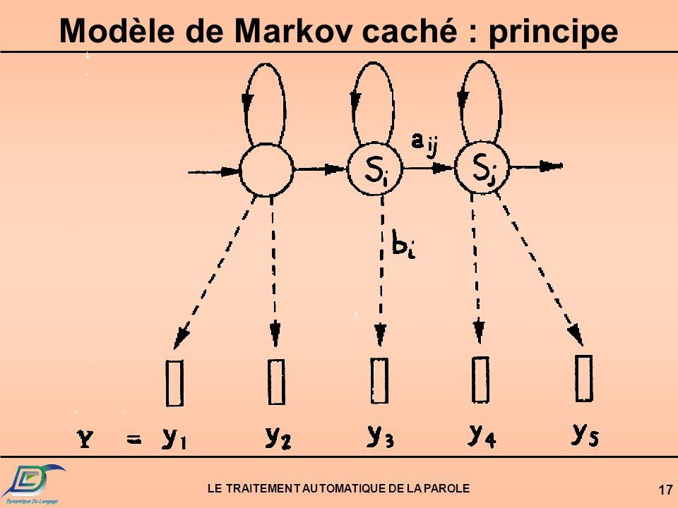 LE TRAITEMENT AUTOMATIQUE DE LA PAROLE 17 Modèle de Markov caché : principe