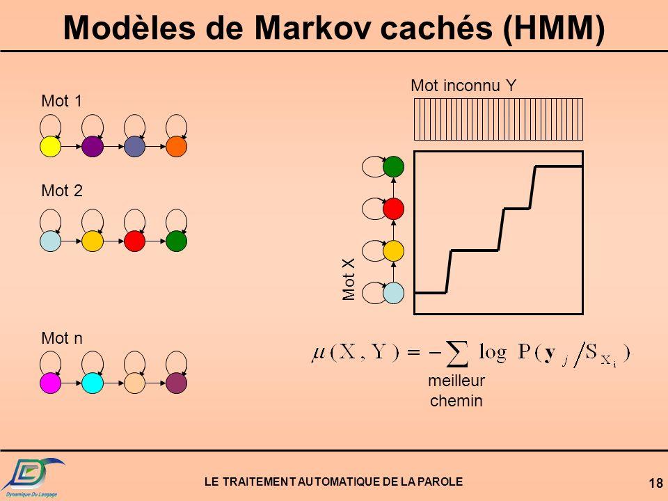 LE TRAITEMENT AUTOMATIQUE DE LA PAROLE 18 Modèles de Markov cachés (HMM) meilleur chemin Mot 2 Mot 1 Mot n Mot inconnu Y Mot X