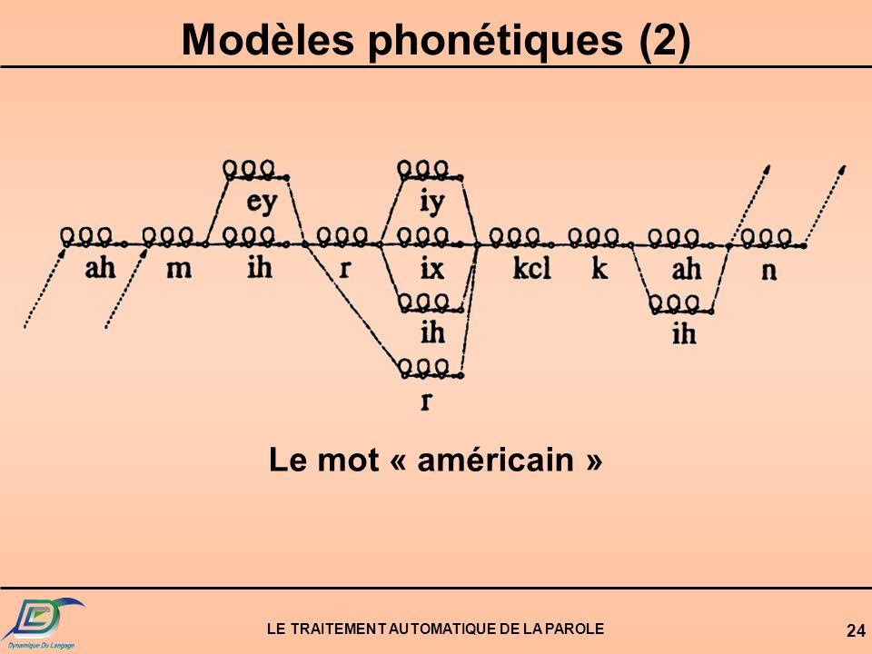 LE TRAITEMENT AUTOMATIQUE DE LA PAROLE 24 Modèles phonétiques (2) Le mot « américain »