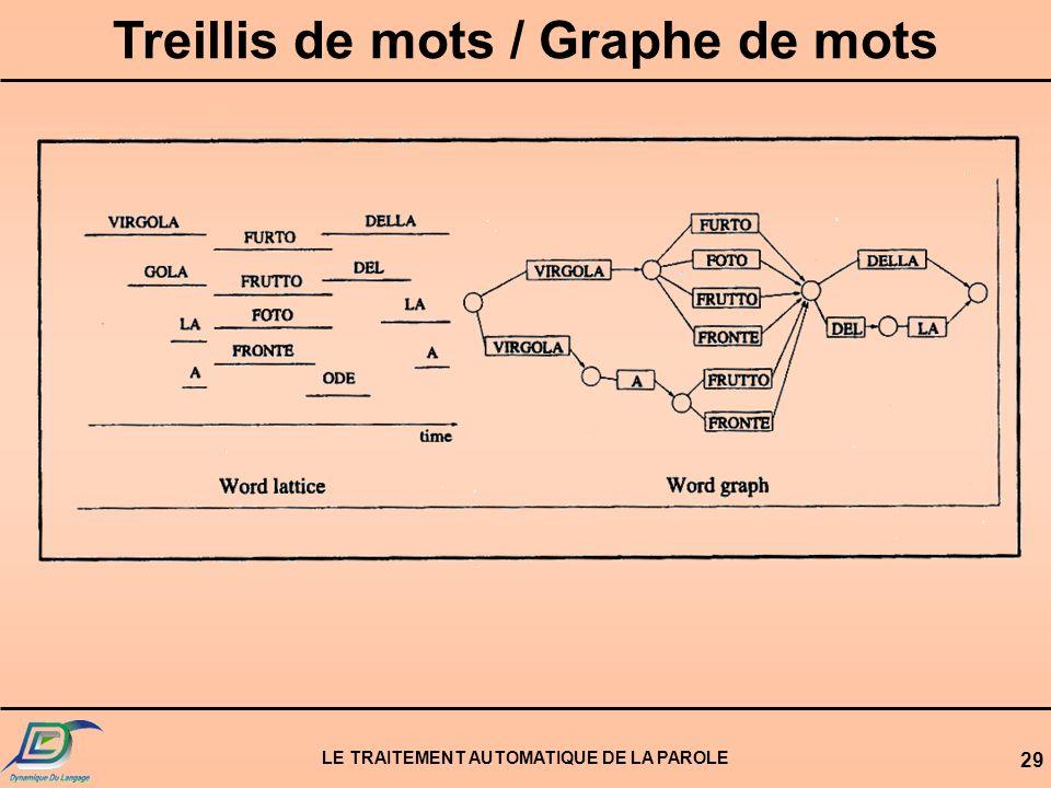 LE TRAITEMENT AUTOMATIQUE DE LA PAROLE 29 Treillis de mots / Graphe de mots