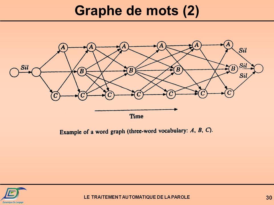 LE TRAITEMENT AUTOMATIQUE DE LA PAROLE 30 Graphe de mots (2)