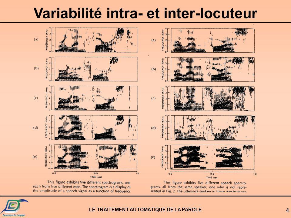 LE TRAITEMENT AUTOMATIQUE DE LA PAROLE 4 Variabilité intra- et inter-locuteur