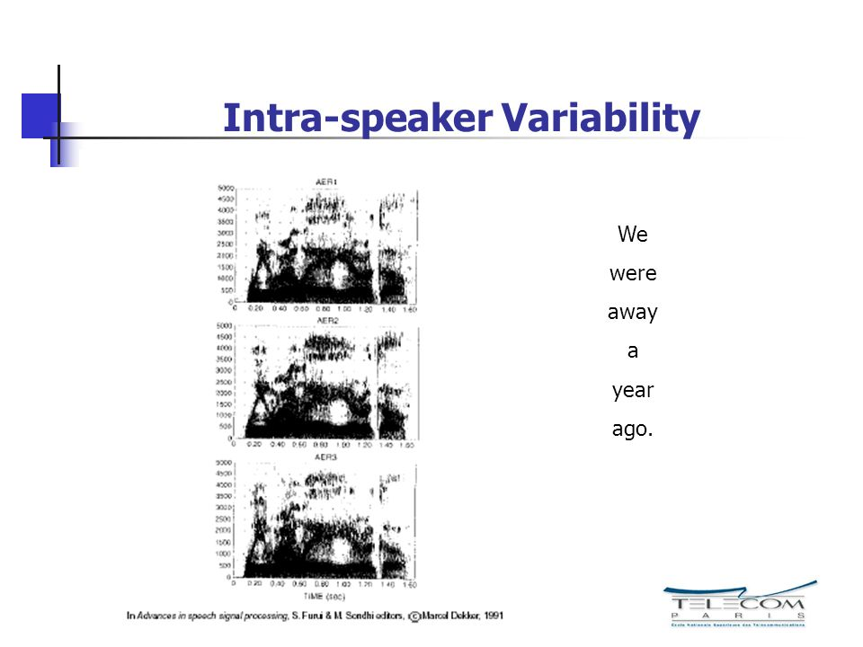 Intra-speaker Variability We were away a year ago.