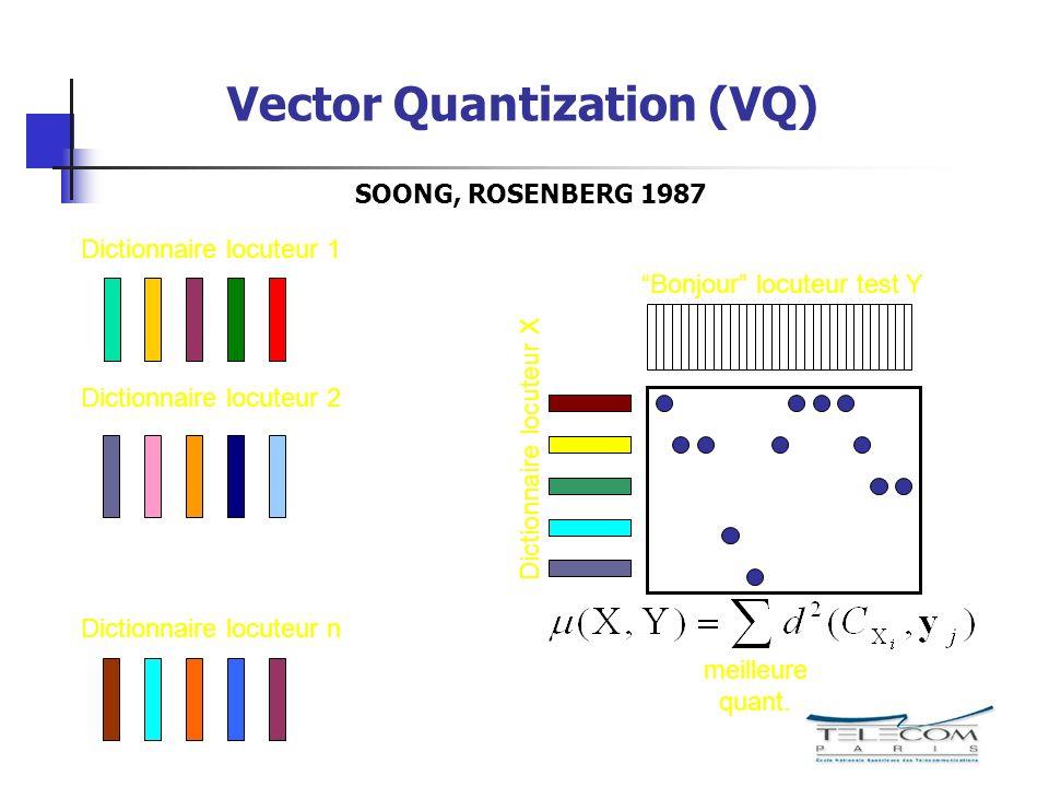 Vector Quantization (VQ) meilleure quant. Dictionnaire locuteur 1 Dictionnaire locuteur 2 Dictionnaire locuteur n Bonjour locuteur test Y Dictionnaire