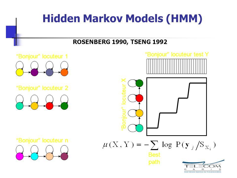 Hidden Markov Models (HMM) Best path Bonjour locuteur 1 Bonjour locuteur 2 Bonjour locuteur n Bonjour locuteur test Y Bonjour locuteur X ROSENBERG 199