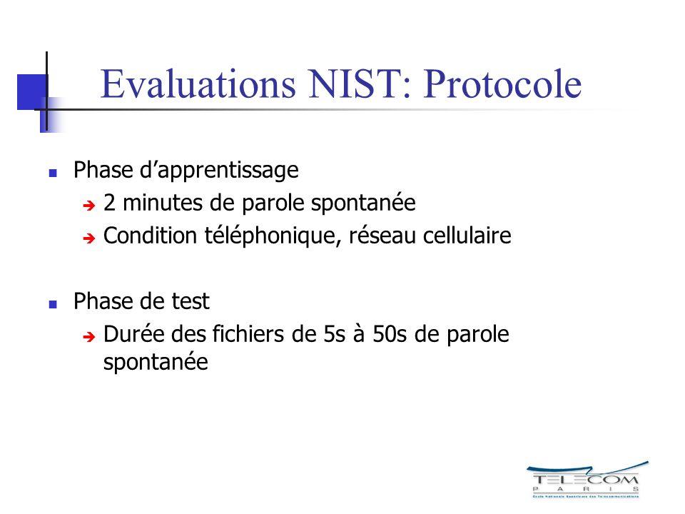 Evaluations NIST: Protocole Phase dapprentissage 2 minutes de parole spontanée Condition téléphonique, réseau cellulaire Phase de test Durée des fichi
