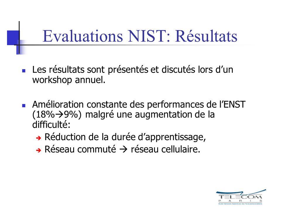 Evaluations NIST: Résultats Les résultats sont présentés et discutés lors dun workshop annuel. Amélioration constante des performances de lENST (18% 9