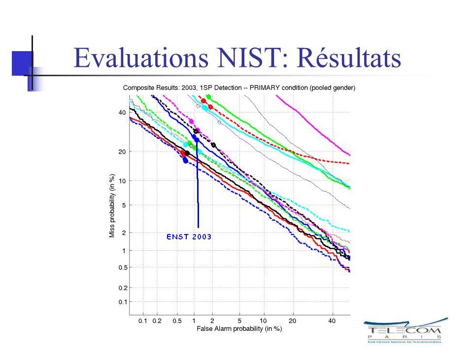 Evaluations NIST: Résultats