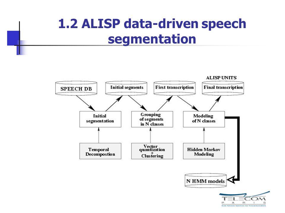 1.2 ALISP data-driven speech segmentation