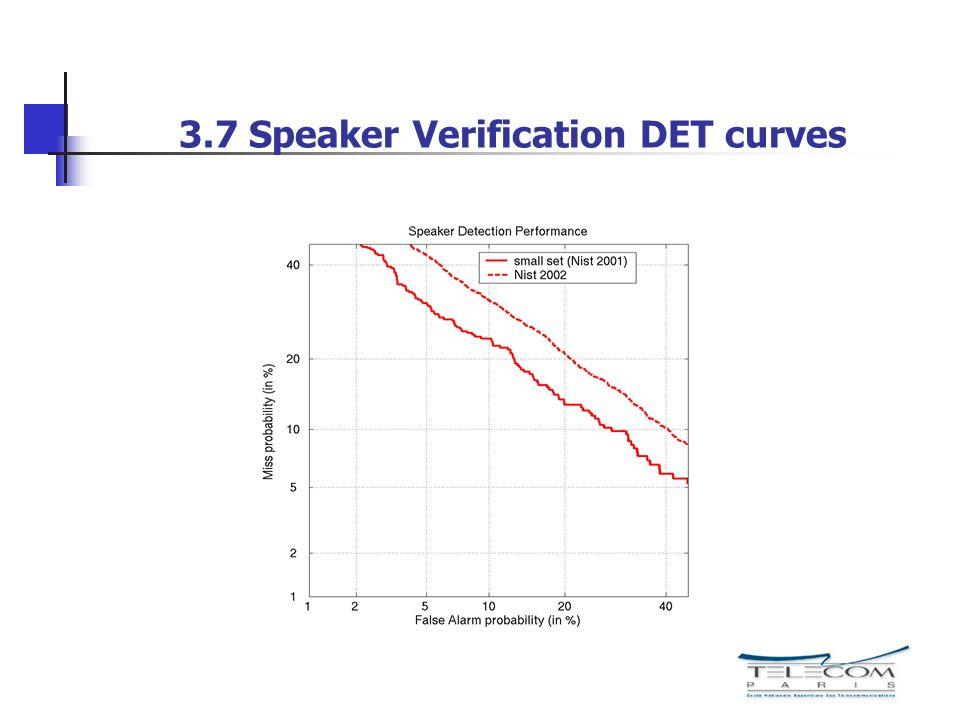 3.7 Speaker Verification DET curves