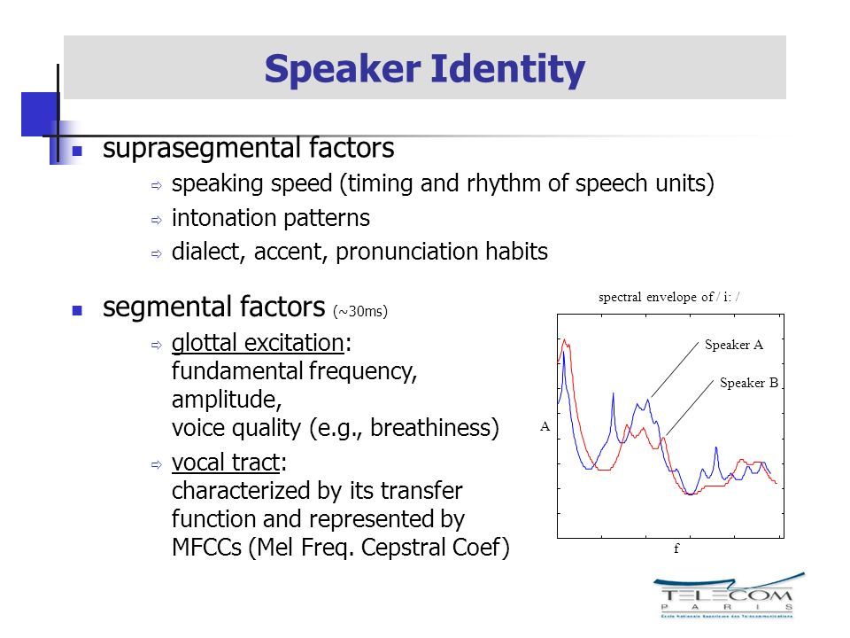 spectral envelope of / i: / f A Speaker A Speaker B Speaker Identity segmental factors (~30ms) glottal excitation: fundamental frequency, amplitude, voice quality (e.g., breathiness) vocal tract: characterized by its transfer function and represented by MFCCs (Mel Freq.