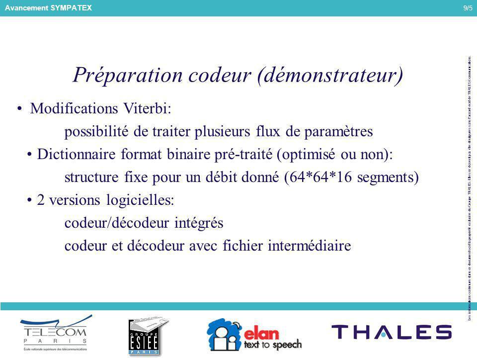 9/5 Les informations contenues dans ce document sont la propriété exclusive du Groupe THALES.