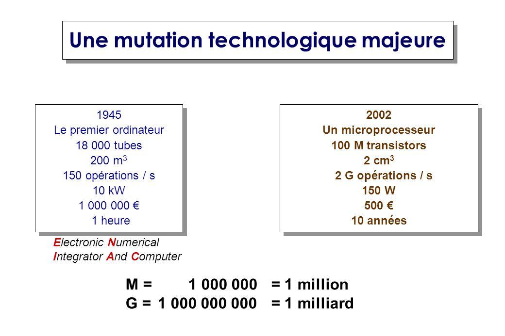 Une mutation technologique majeure 1945 Le premier ordinateur 18 000 tubes 200 m 3 150 opérations / s 10 kW 1 000 000 1 heure 1945 Le premier ordinateur 18 000 tubes 200 m 3 150 opérations / s 10 kW 1 000 000 1 heure 3 2002 Un microprocesseur 100 M transistors 2 cm 3 2 G opérations / s 150 W 500 10 années 2002 Un microprocesseur 100 M transistors 2 cm 3 2 G opérations / s 150 W 500 10 années M =1 000 000 = 1 million G =1 000 000 000 = 1 milliard Electronic Numerical Integrator And Computer