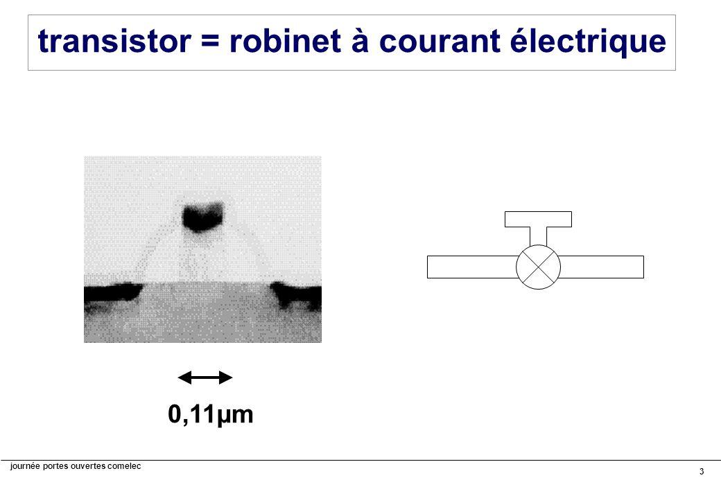 journée portes ouvertes comelec 3 transistor = robinet à courant électrique 0,11µm