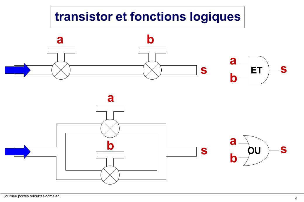 journée portes ouvertes comelec 4 transistor et fonctions logiques ab a b s s a b s ET OU a b s