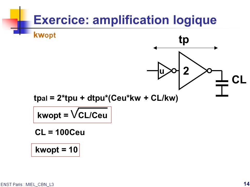 ENST Paris : MIEL_CBN_L3 14 Exercice: amplification logique kw opt kwopt = V CL/Ceu tp al = 2*tpu + dtpu*(Ceu*kw + CL/kw) u 2 CL tp CL = 100Ceu kwopt