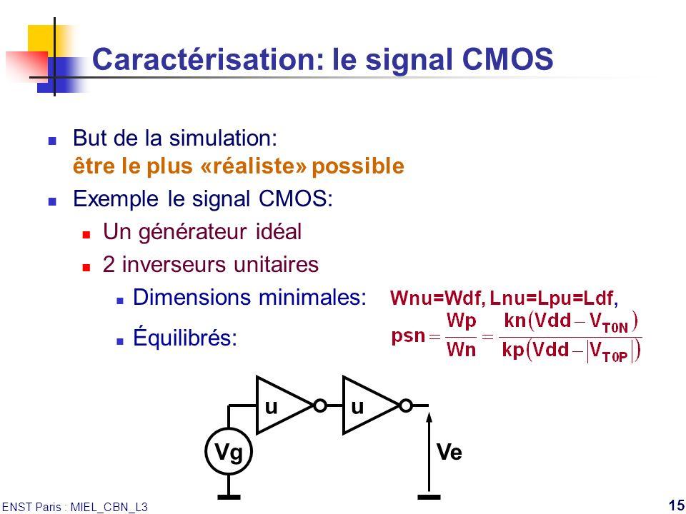 ENST Paris : MIEL_CBN_L3 15 Caractérisation: le signal CMOS But de la simulation: être le plus «réaliste» possible Exemple le signal CMOS: Un générate