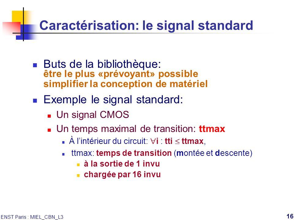 ENST Paris : MIEL_CBN_L3 16 Caractérisation: le signal standard Buts de la bibliothèque: être le plus «prévoyant» possible simplifier la conception de