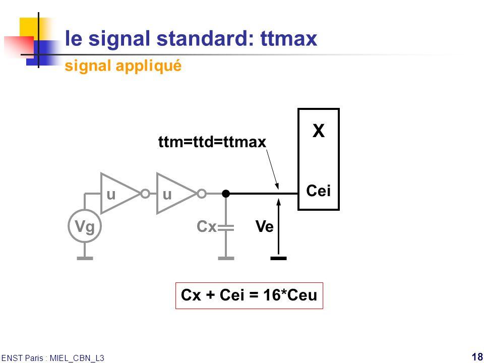 ENST Paris : MIEL_CBN_L3 18 Cx ttm=ttd=ttmax Ve le signal standard: ttmax signal appliqué uu Vg X Cei Cx + Cei = 16*Ceu