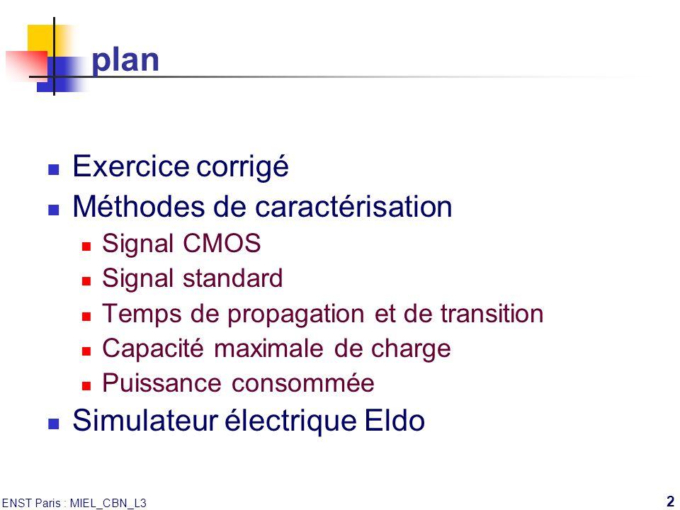 ENST Paris : MIEL_CBN_L3 2 plan Exercice corrigé Méthodes de caractérisation Signal CMOS Signal standard Temps de propagation et de transition Capacit