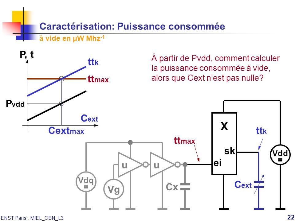 ENST Paris : MIEL_CBN_L3 22 Vdq = Vdd = Caractérisation: Puissance consommée à vide en µW Mhz -1 tt max X sk ei Vg uu Cx C ext tt k À partir de Pvdd,