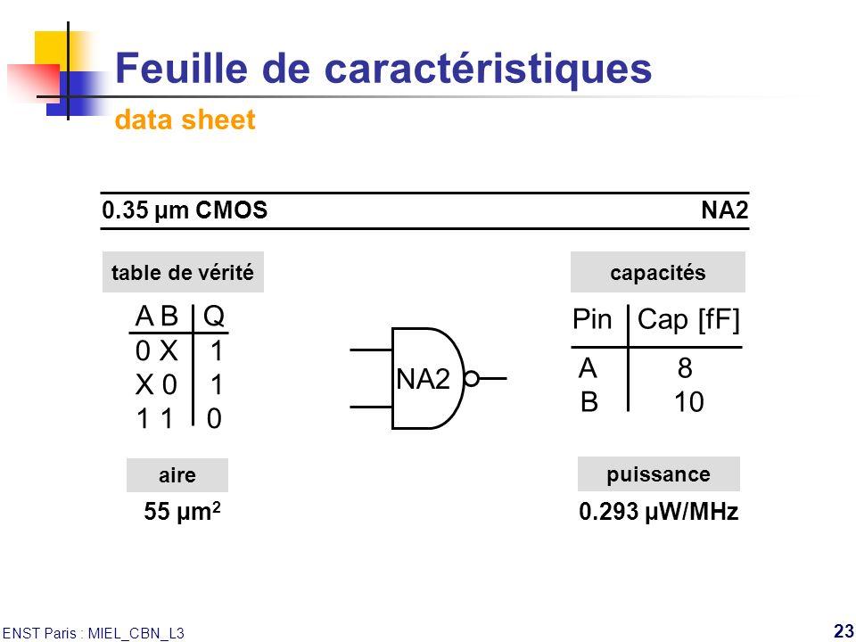 ENST Paris : MIEL_CBN_L3 23 Feuille de caractéristiques data sheet PinCap [fF] A8 B10 table de vérité A B Q 0 X 1 X 0 1 1 1 0 capacités aire puissance