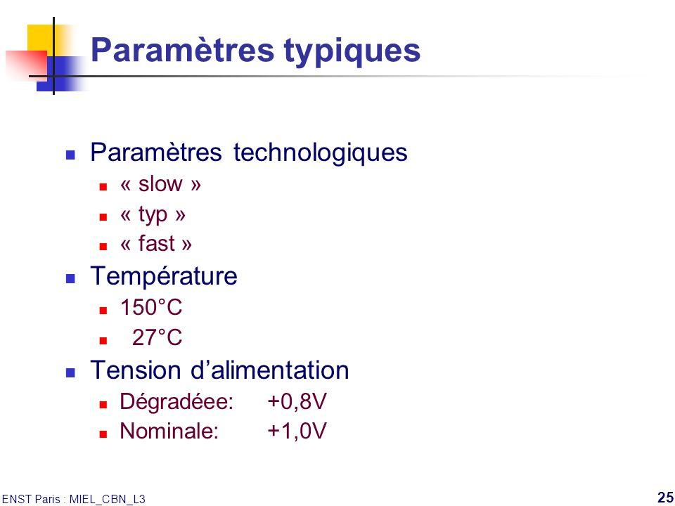 ENST Paris : MIEL_CBN_L3 25 Paramètres typiques Paramètres technologiques « slow » « typ » « fast » Température 150°C 27°C Tension dalimentation Dégra