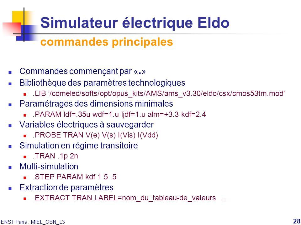 ENST Paris : MIEL_CBN_L3 28 Simulateur électrique Eldo commandes principales Commandes commençant par «. » Bibliothèque des paramètres technologiques.