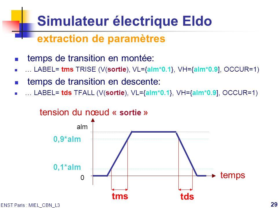 ENST Paris : MIEL_CBN_L3 29 Simulateur électrique Eldo extraction de paramètres temps de transition en montée: … LABEL= tms TRISE (V(sortie), VL={alm*