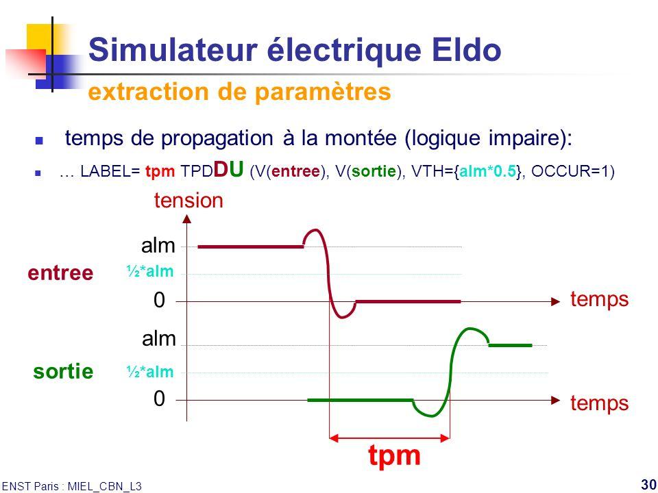 ENST Paris : MIEL_CBN_L3 30 Simulateur électrique Eldo extraction de paramètres temps de propagation à la montée (logique impaire): … LABEL= tpm TPD D