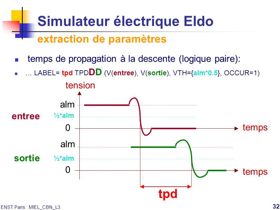 ENST Paris : MIEL_CBN_L3 32 Simulateur électrique Eldo extraction de paramètres temps de propagation à la descente (logique paire): … LABEL= tpd TPD D