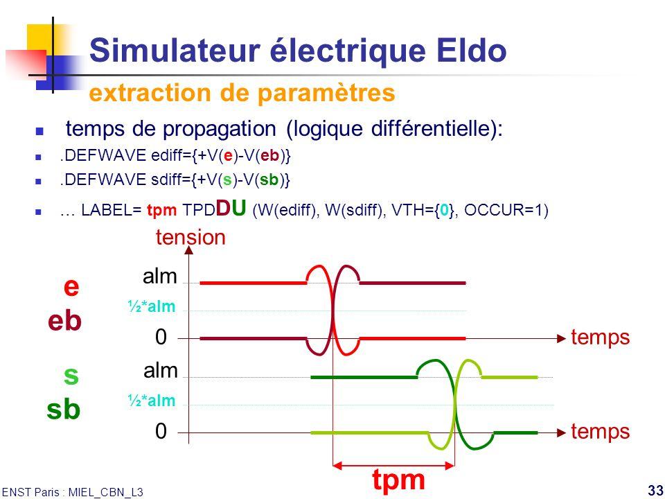 ENST Paris : MIEL_CBN_L3 33 Simulateur électrique Eldo extraction de paramètres temps de propagation (logique différentielle):.DEFWAVE ediff={+V(e)-V(