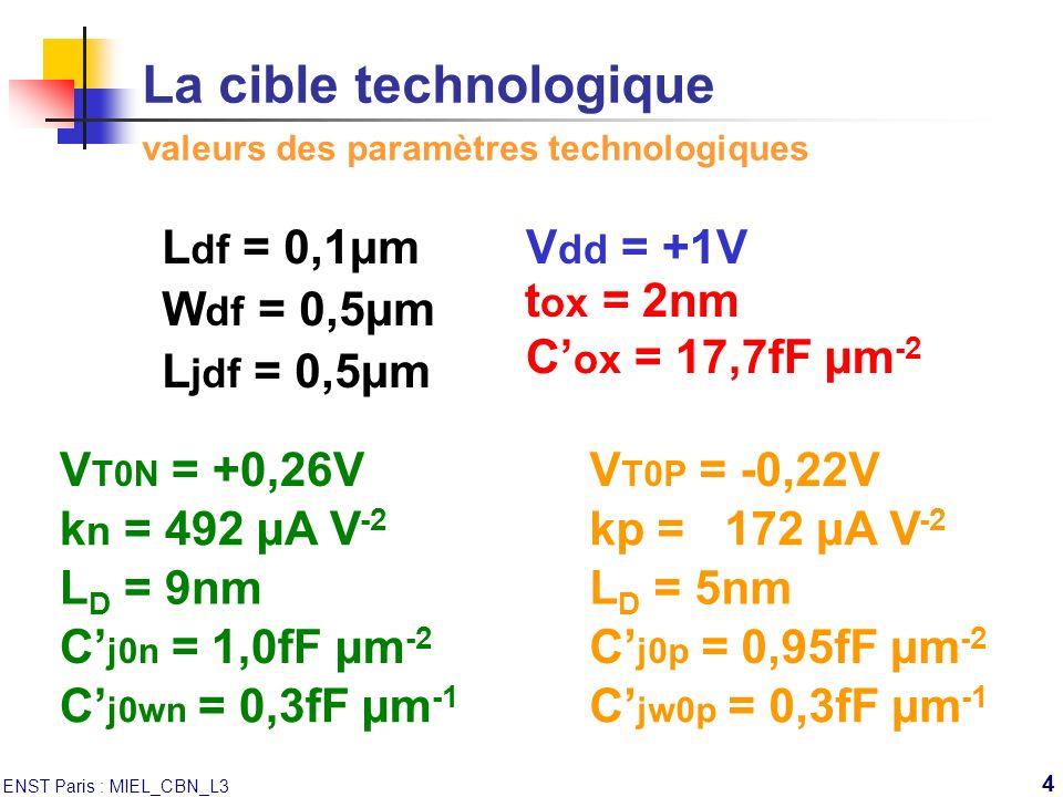 ENST Paris : MIEL_CBN_L3 4 La cible technologique valeurs des paramètres technologiques L df = 0,1µm W df = 0,5µm L jdf = 0,5µm k n = 492 µA V -2 kp =