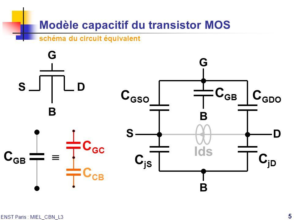 ENST Paris : MIEL_CBN_L3 5 Modèle capacitif du transistor MOS schéma du circuit équivalent G DS B C GSO C GDO C jS C jD Ids C GC C CB C GB C GB B D S