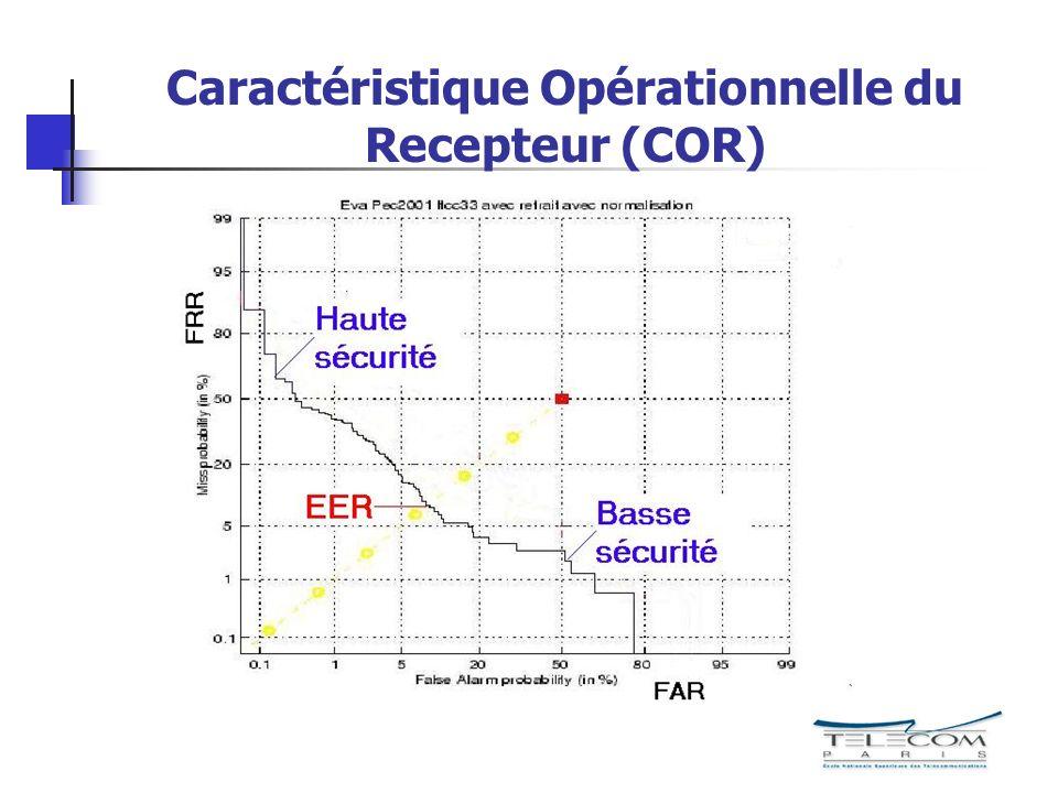 Caractéristique Opérationnelle du Recepteur (COR)