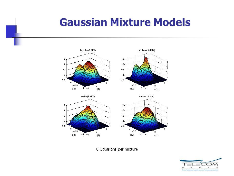 Gaussian Mixture Models 8 Gaussians per mixture