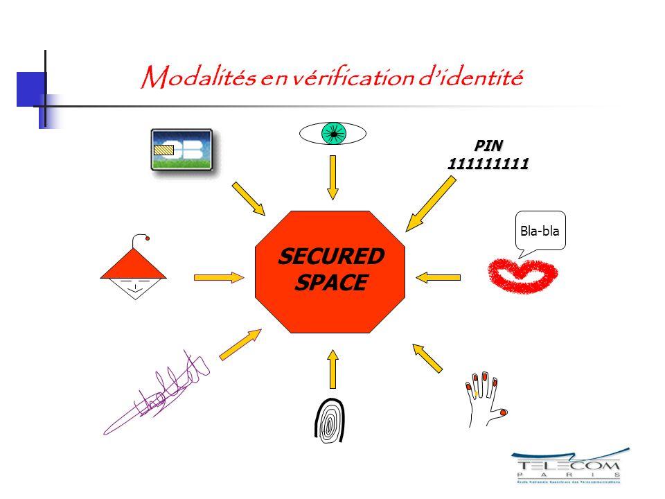 Modalités en vérification didentité Bla-bla SECURED SPACE PIN 111111111