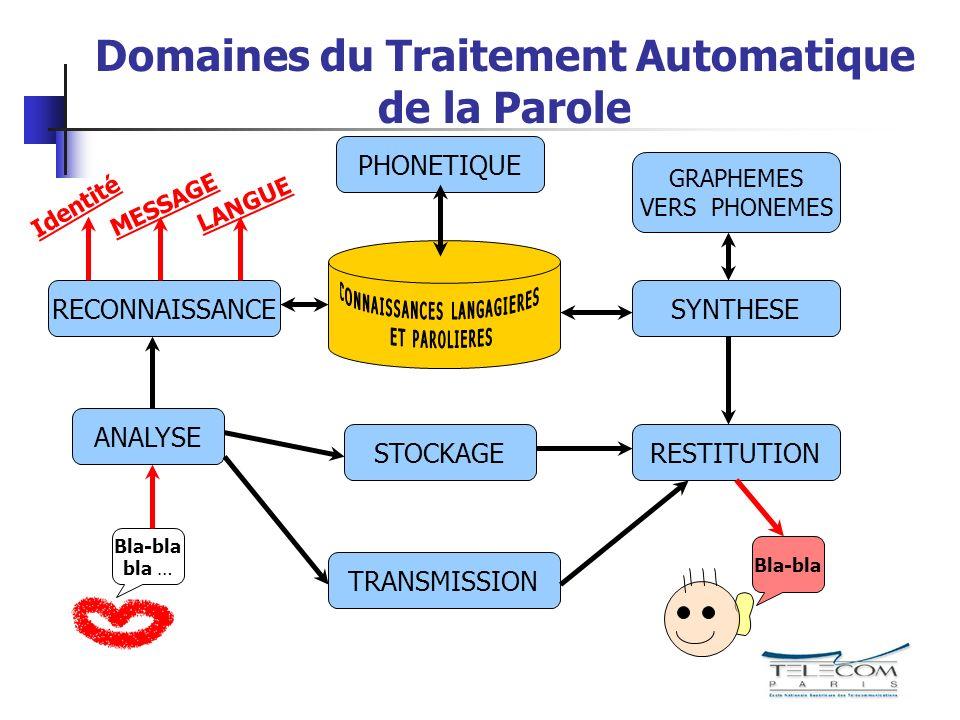 Domaines du Traitement Automatique de la Parole Identité PHONETIQUE RECONNAISSANCE GRAPHEMES VERS PHONEMES SYNTHESE ANALYSE STOCKAGERESTITUTION TRANSM
