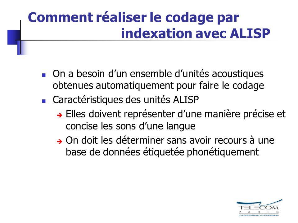 Comment réaliser le codage par indexation avec ALISP On a besoin dun ensemble dunités acoustiques obtenues automatiquement pour faire le codage Caract